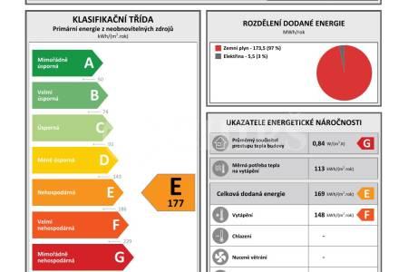 Pronájem komerčního objektu 1+1, OV, 39m2, ul. Lublaňská 3/63, Praha 2 - Vinohrady