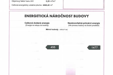 Pronájem komerčního objektu, 800m2, ul. Babákova 2150/2, Praha 11 - Chodov